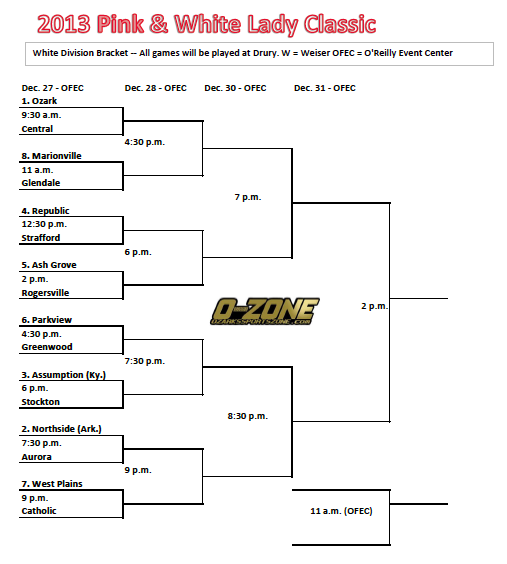 2013 Pink & White Tournament Bracket
