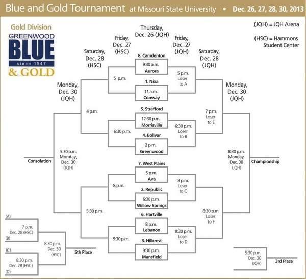 Blue and Gold Tournament Bracket