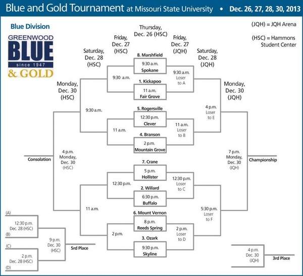 Blue and Gold Tournament Bracket