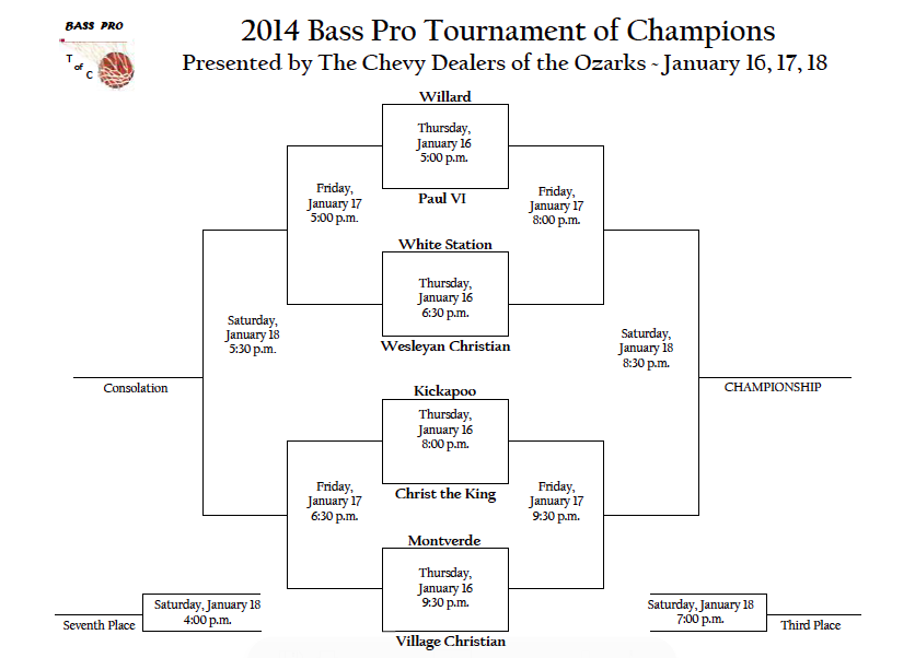 Tournament of Champions Springfield MO